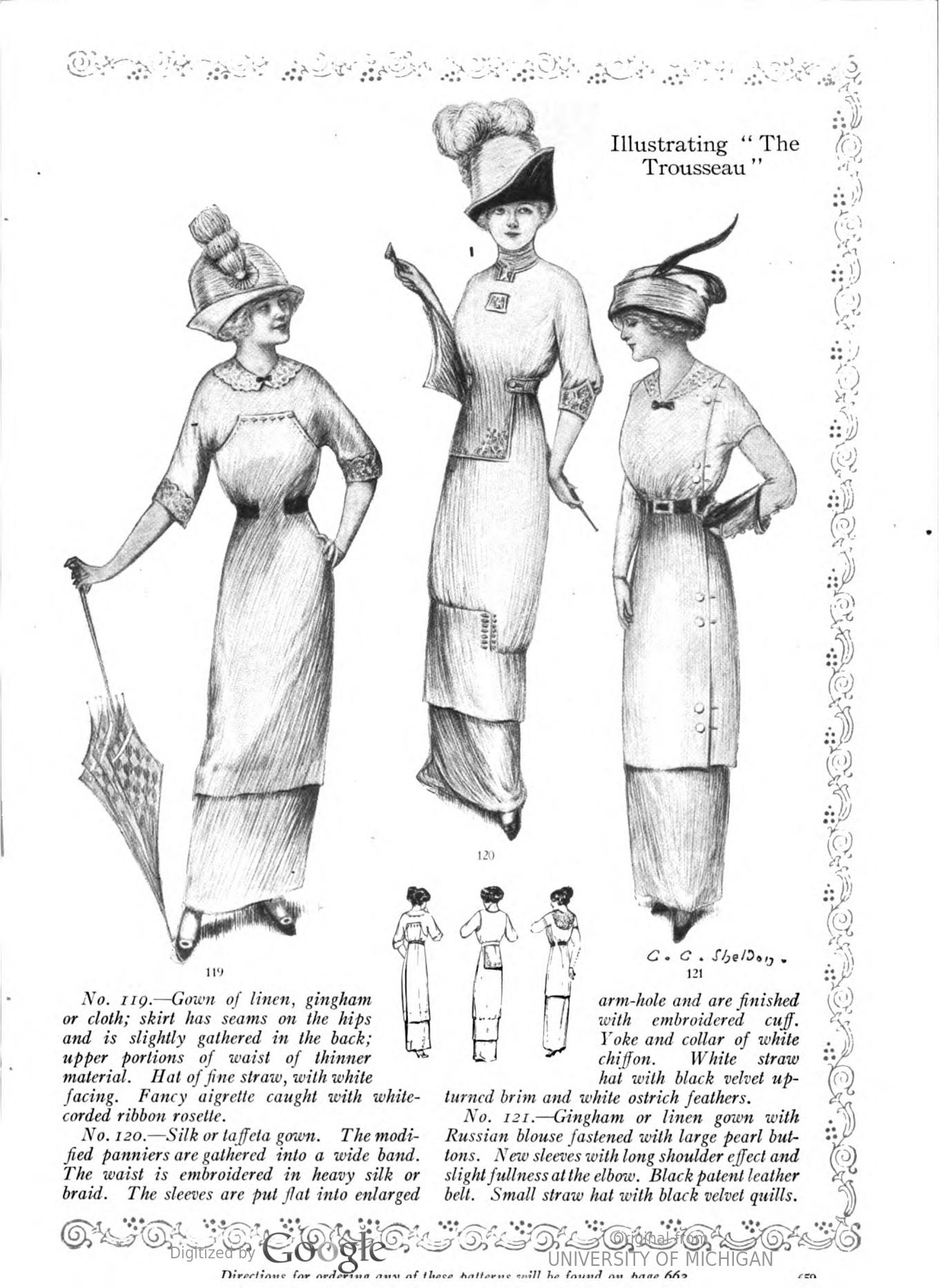 Term Paper Fashion